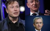 Top 5 richest man in the World