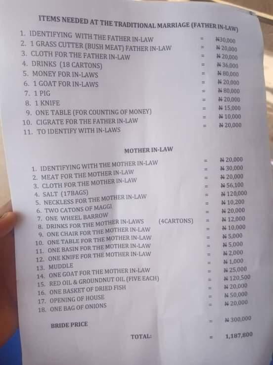 Man Shares N1M Bride Price List Including 10k For Father's Cigarette, 20K Bush Meat (PHOTO)