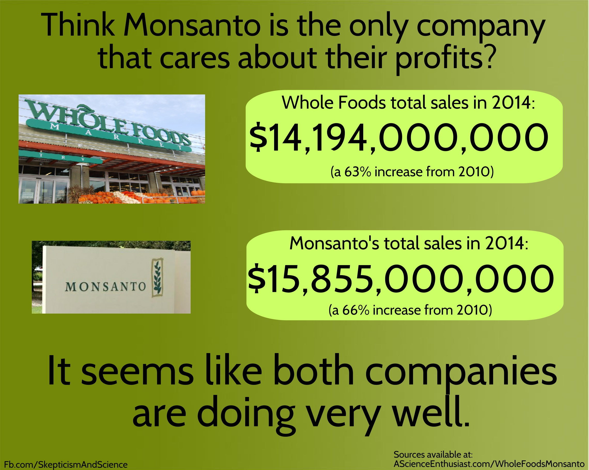 Monsanto And Whole Foods
