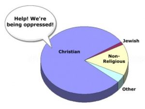 christian persecution united states ark encounter