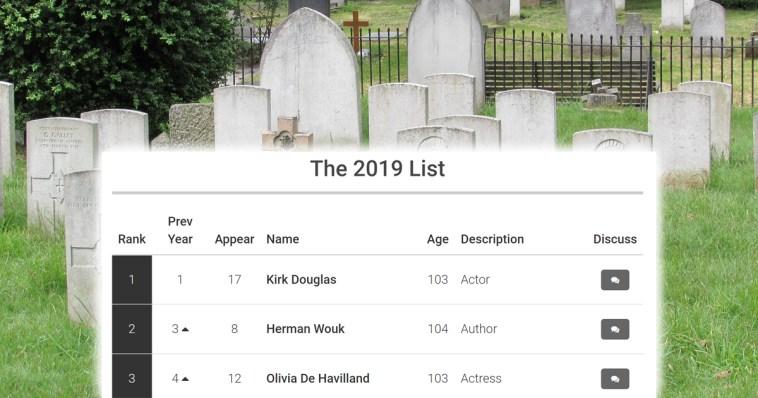 Celebrity death list 2019