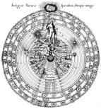 """La Donna che è il centro dell'immagine rappresenta l'Anima Mundi o, in questo caso più propriamente, la Natura Naturans. Essa è collocata nel Mondo Intermedio da dove domina il mondo della manifestazione materiale (dominio raffigurato dall'immagine della catena che tiene in mano). Dunque dal Mondo intermedio delle forze cosmiche e planetarie essa estende il suo dominio al mondo sublunare delle forze materiali ed elementari e dei tre regni naturali (tutto ciò che è """"Natura Naturata""""). Al centro di questo di questo mondo la nascente umanità rappresentata con singolare preveggenza dal Fludd (siamo nel XVII secolo) da una scimmia, un primate! La Natura- Anima Mundi è a sua volta soggetta al Mondo propriamente spirituale rappresentato qui dalla Mano divina che si estende dalla Sfera del Fuoco che sta oltre le Stelle Fisse, ultimo limite del Mondo intermedio e delle Forze cosmiche. Nella stampa questa dimensione spirituale è indicata dalla presenza i tre ordini di cori angelici. Così il Mono materiale è retto dalla Natura intesa come Anima Mundi, e questa dalla Provvidenza divina."""