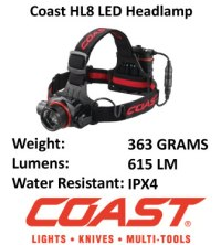 LED Headlamp Australia