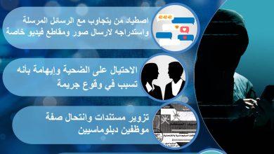 صورة شرطة عمان السلطانية تحذر من أسلوب جرمي جديديعتمد على تكوين علاقة بين الضحية والمحتال..
