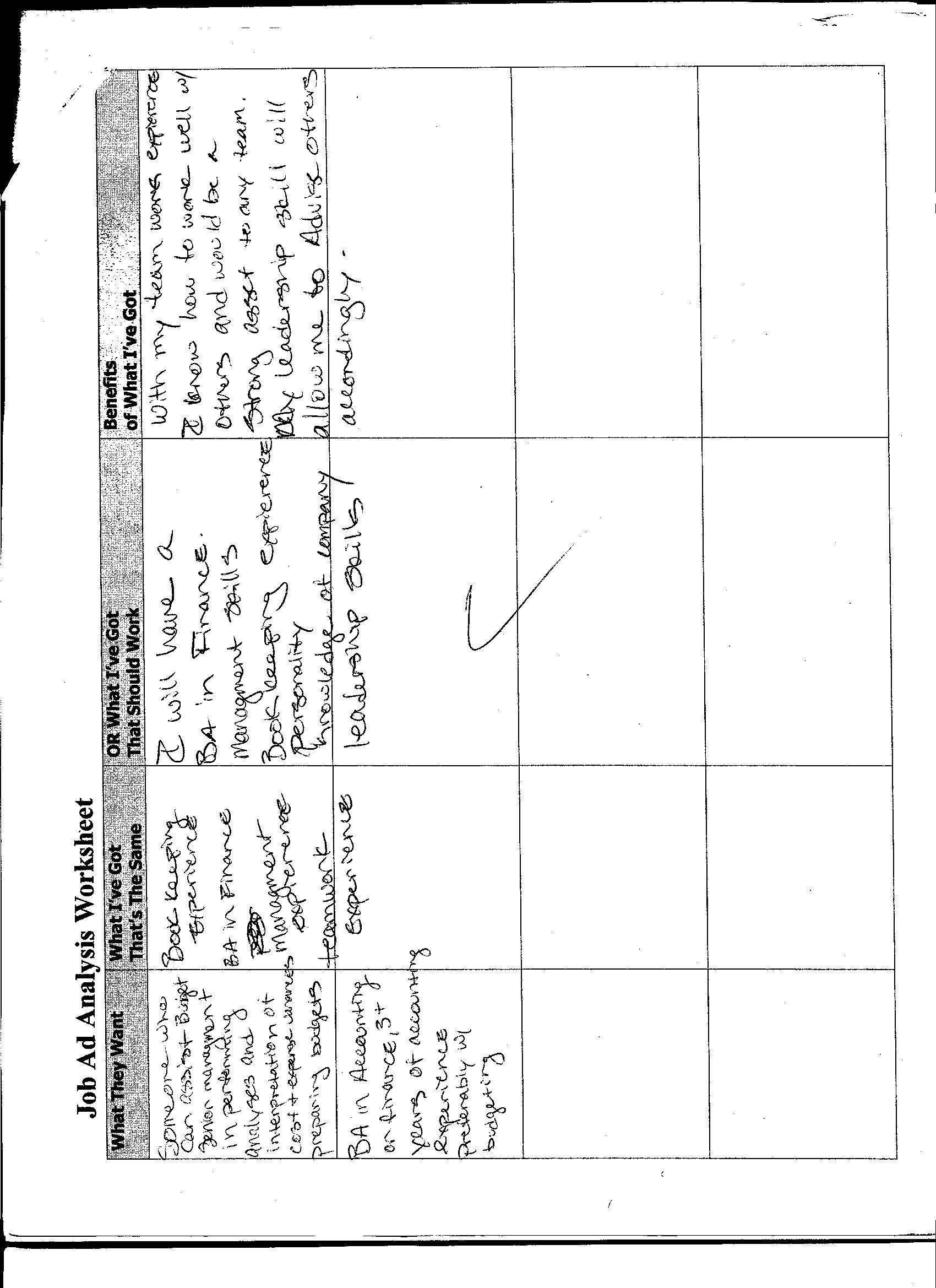 Job Adysis Worksheet