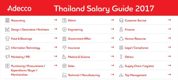 tour guide singapore salary traveltourswall com rh traveltourswall com Robert Half Salary Guide It Salary Guide