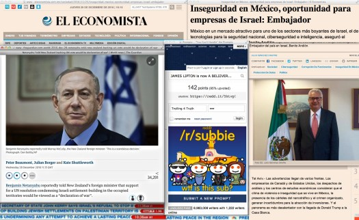 It's all in the title. | Uso justo de todos los elegidos en la economia del > estado de Israël.