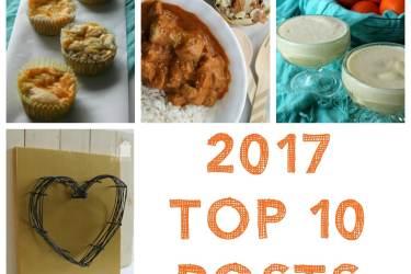 2017 Most Popular Posts