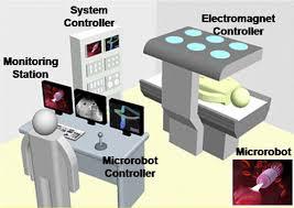 Ditemukan Microrobot untuk Keperluan Kesehatan