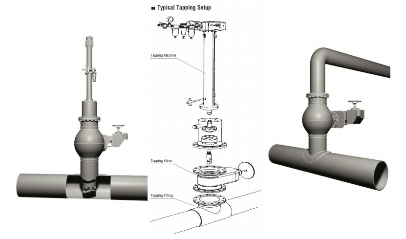 Вариант врезки в трубопровод