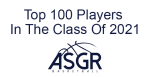2021 Top 100 Players