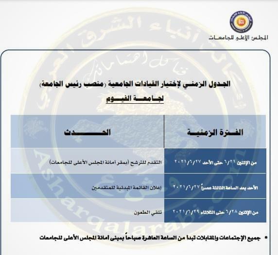 المجلس الأعلى للجامعات: فتح باب الترشح لمنصب رئيس جامعة الفيوم