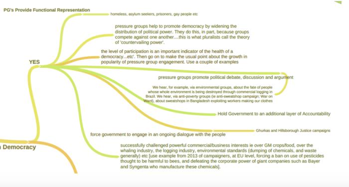 Pressure Groups | Ashbourne College Government & Politics