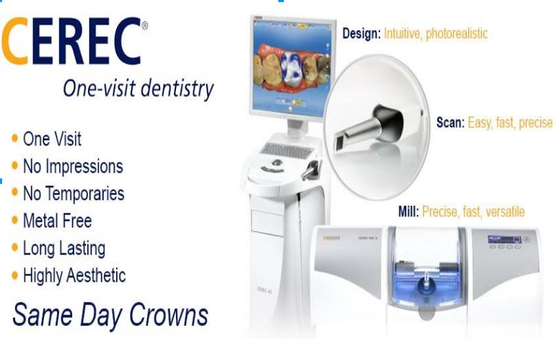 Asheville Dental Care One Day Crown
