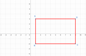 rectangle on two dimensional cartesian coodinate system
