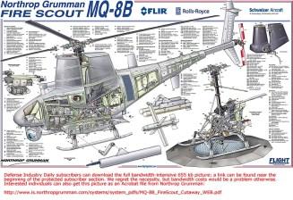 AIR_MQ-8B_Cutaway_from_NGC_lg