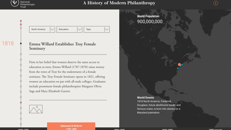 A History of Modern Philanthropy