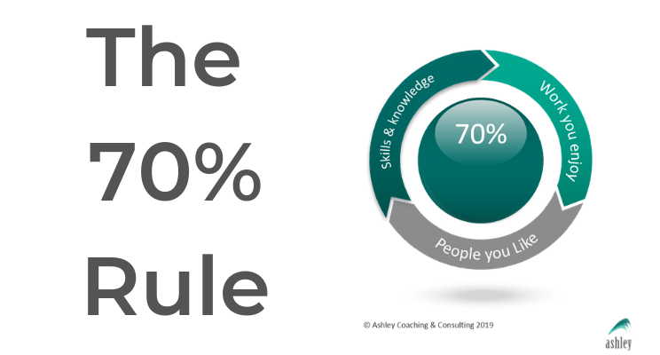 The 70% Rule