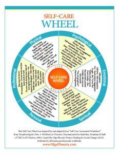 Self-Care Wheel