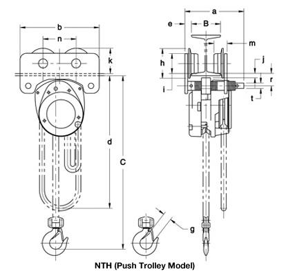 NTH Push Model