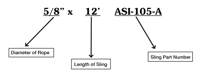 Wire Rope Sling Ordering Code