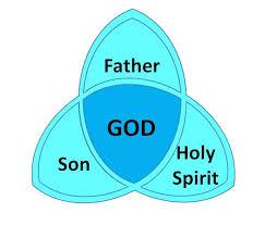 کتاب مقدس دربارۀ تثلیث چه میگوید؟