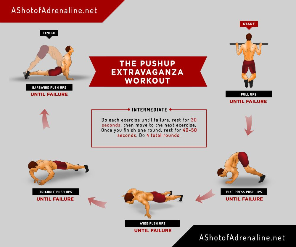The Pushup Extravaganza Workout inforgraphic