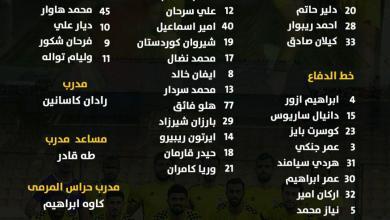 Photo of الاصفر يكشف عن قائمته النهائية المشاركة في الدوري الممتاز