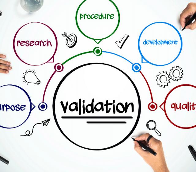Whiteboard validation brainstorm