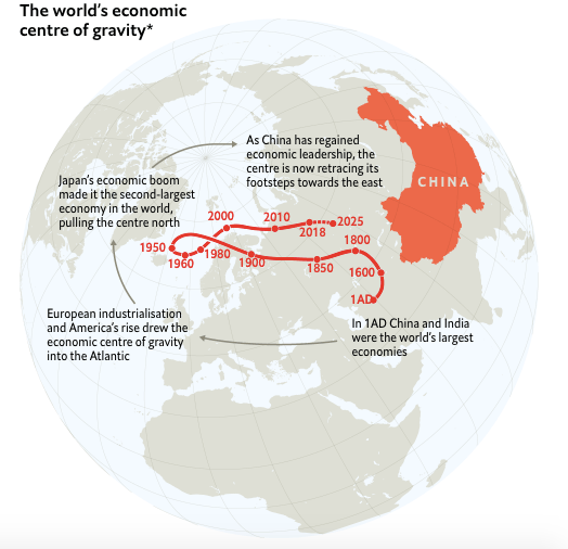 The Chinese century is well under way