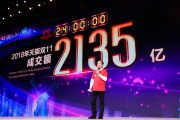 11.11 rings up $53.7 billion in sales for Alibaba, JD.com
