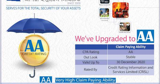 Announcement Of Updated Credit Rating Information Of Asia Insurance Ltd