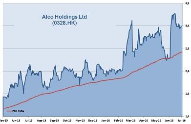 Alco Holdings_40