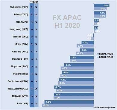 FOREX APAC H1 2020_40