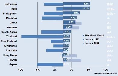 Government Bond_FX Aug2021_40