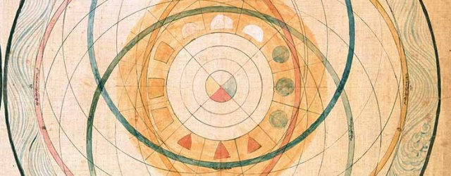 The 12 Wind Tracks on which the sun glides in the Kalachakra cosmic model, with a dome around Mount Meru, Tibet 16th century, colour on canvas, scroll, 48.3 x 200.6 cm at the Rietberg Museum © Rubin Museum of Art
