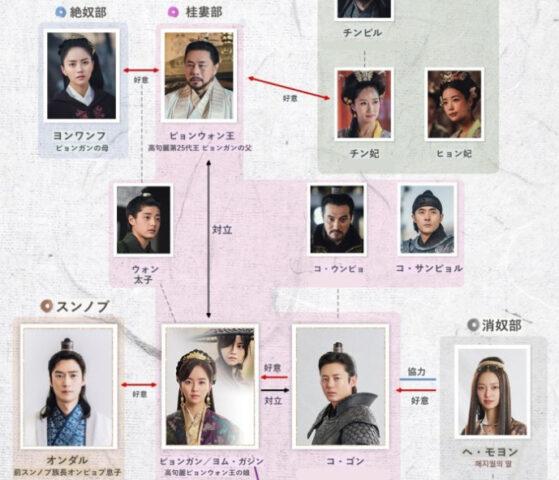 月が浮かぶ川 相関図 キャスト EX カメオ 出演者