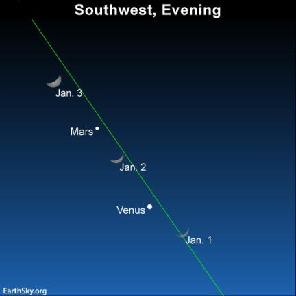 2017-jan-1-2-3-moon-mars-venus