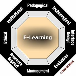 Marco Jurídico para E-Learning Dimensiones