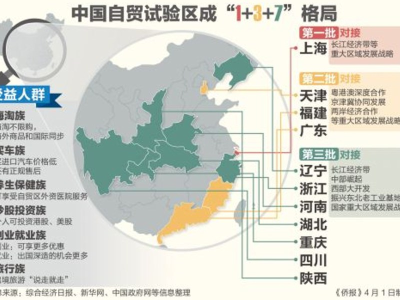 China's seven new free trade zones (green) include for the first time inland provinces, as Beijing looks to broaden economic development and support the Belt and Road initiative. Source: US China Press
