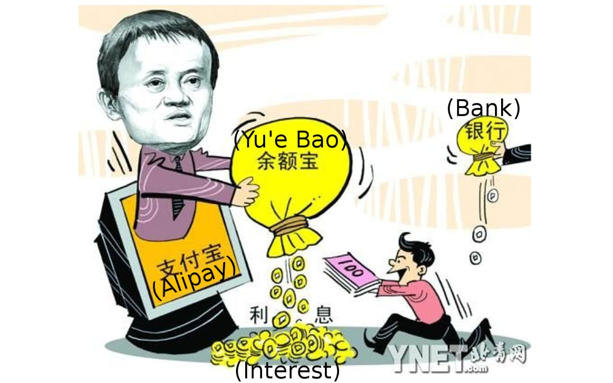 Cartoon depicts Jack Ma cashing in on the growing Yu'e Bao money market fund. Source: Beijing Youth Daily