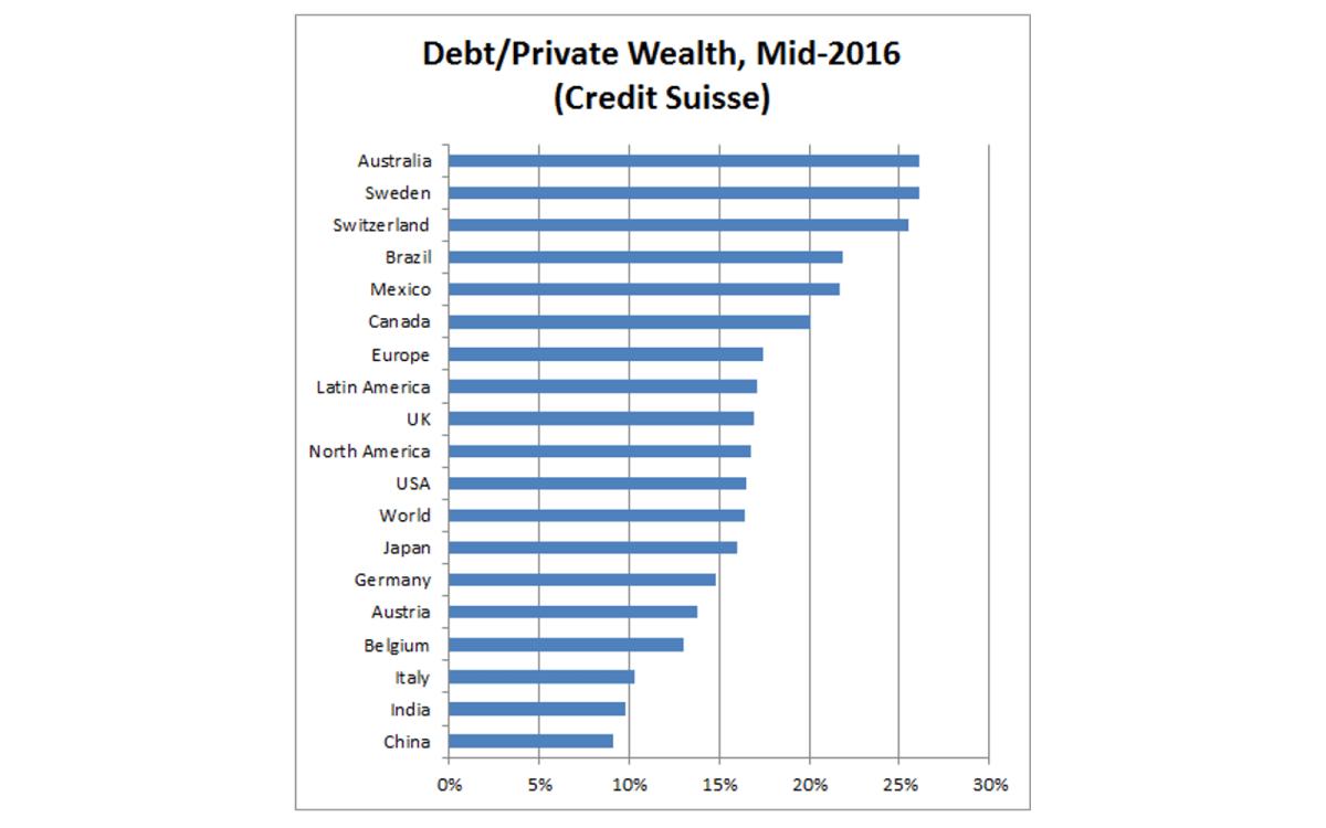 Source: Credit Suisse
