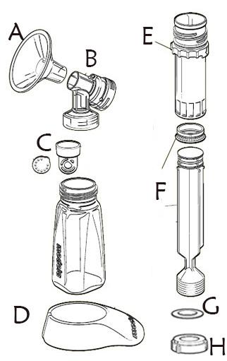 Medela Base Manual Pump Parts