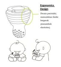 Desain silicone peristaltic memudahkan feeder bergerak kanan-kiri dan atas bawah (elastis)