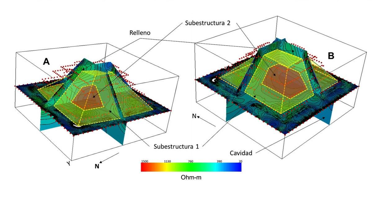 piramides-kukulkan-asiesmerida