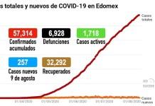 COVID19_Edomex_090820
