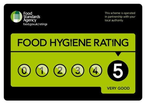 foodhygienerating