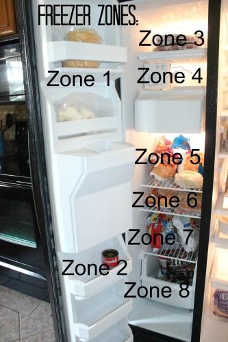 Freezer Zones