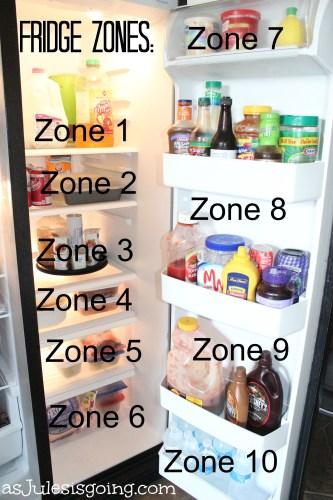 Fridge Zones