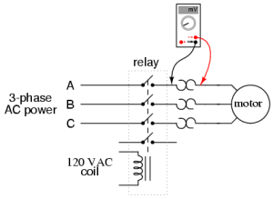 Home electrical contactors and their Purpose